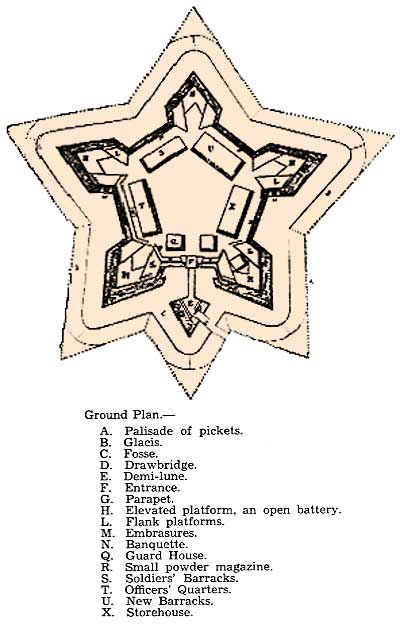 "Ft. Beasejour plan, from Webster's ""The Forts of Chignecto"" 1930"